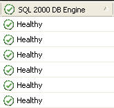 SQL 2000 DB Availablity OK
